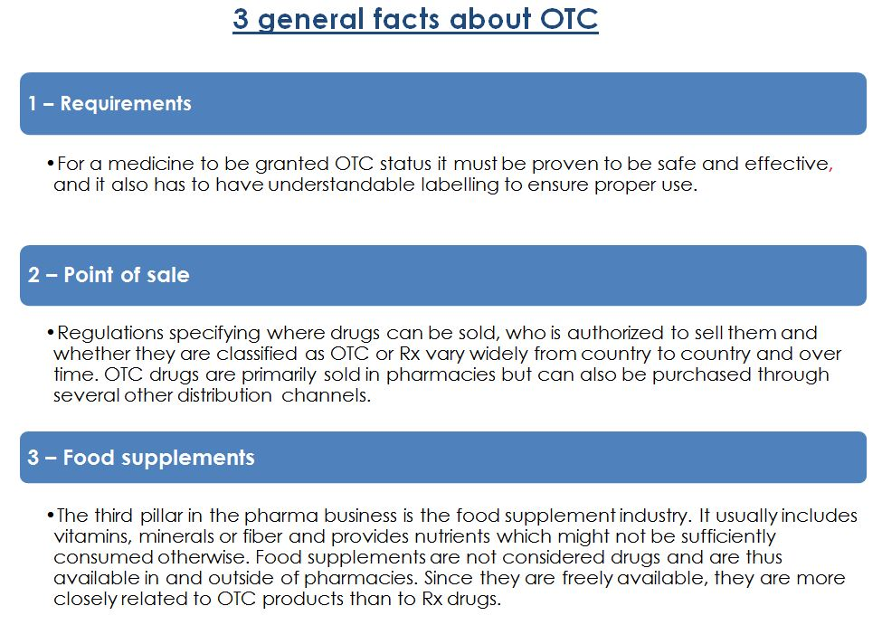 general OTC facts
