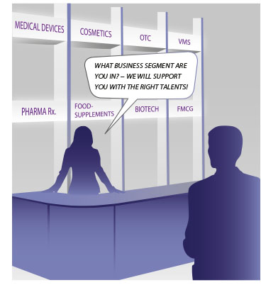 Pharma Executive Search
