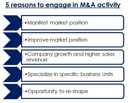 5 reasons to engange in M&A pharma activity