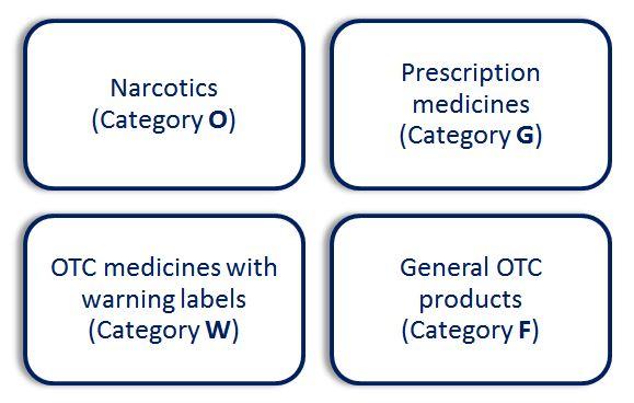 Chameleon Pharma Consulting - Indonesia