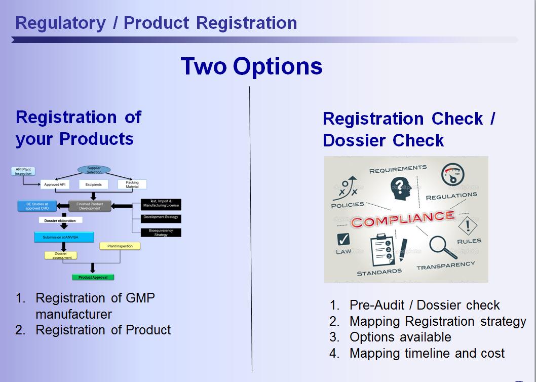 Pharma Regulatory