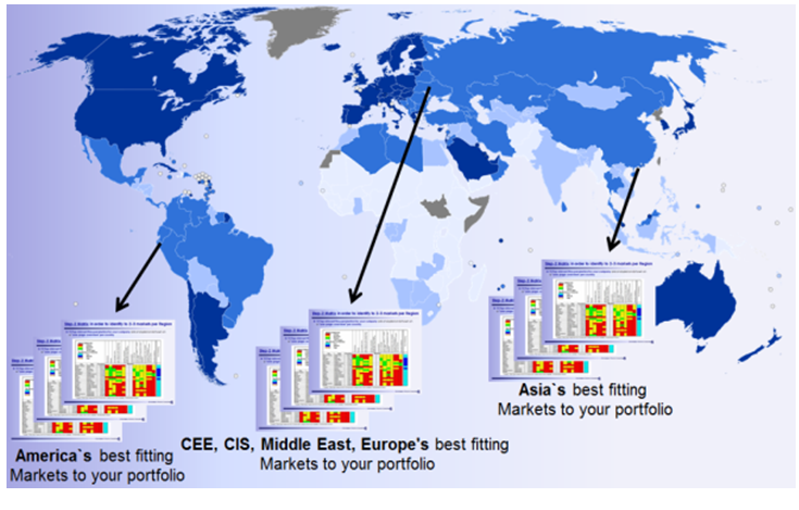 best fitting countries for your international pharmaportfolio