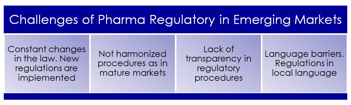 Challenges Regulatory