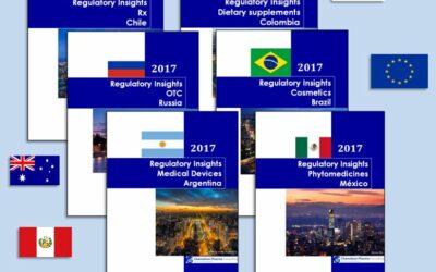 CPC Regulatory Guidelines
