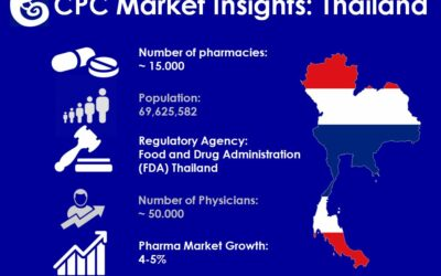 Don't miss South Asia's most exciting Consumer Health and Pharma market – Thailand!